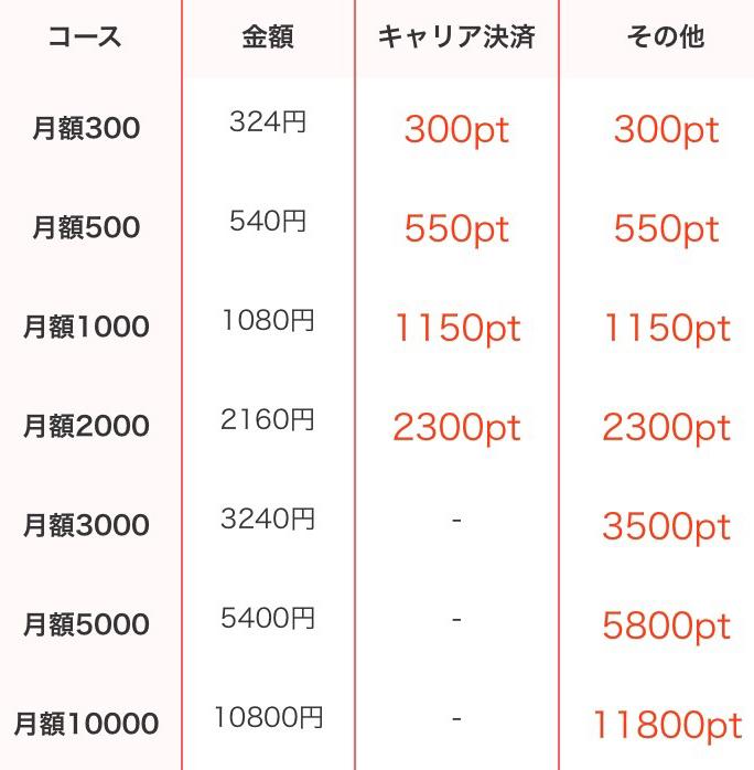アクセスブックスの料金表